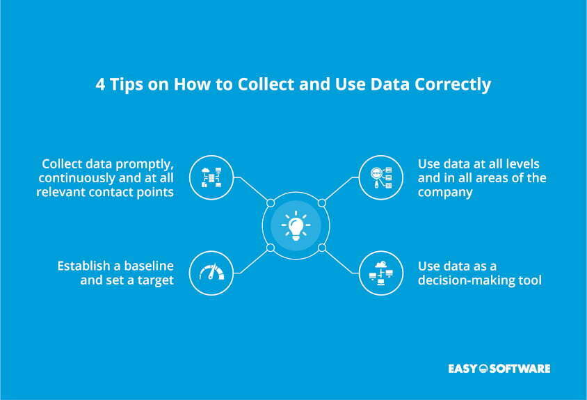 Collect and use XO data correctly