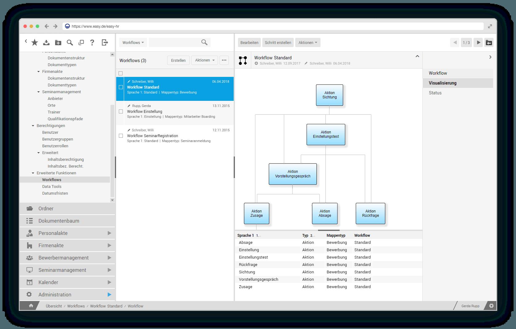 web–easy-hr–de-workflow
