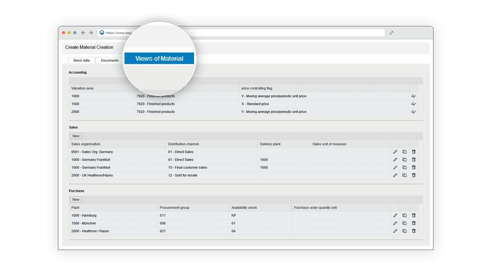 Fully automated material management