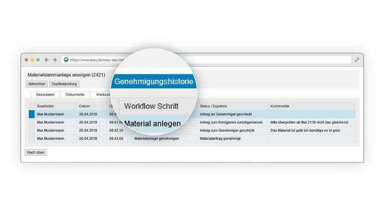 Die Freigabe im Materialmanagemen in SAP.