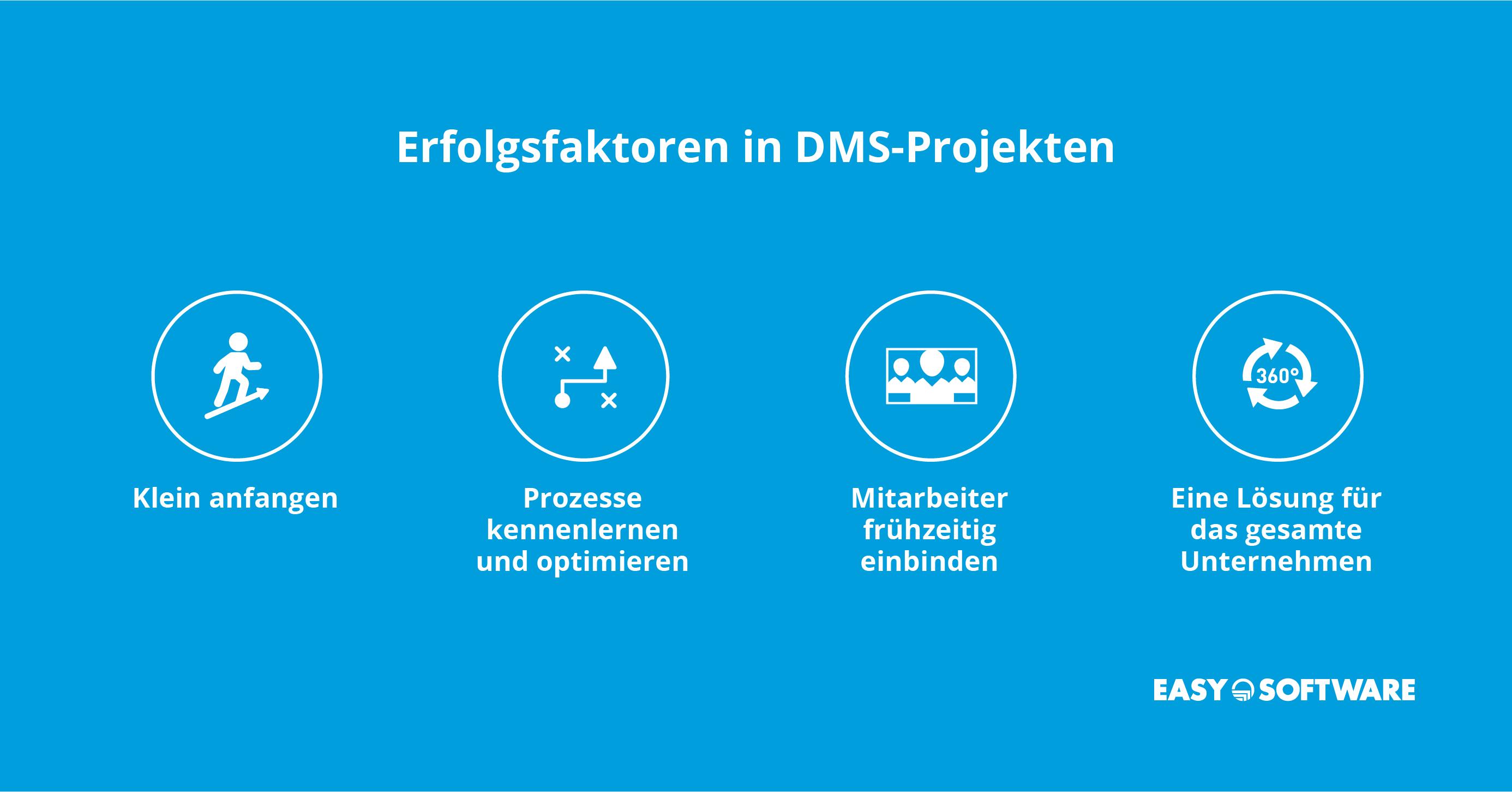 Erfolgsfaktoren bei DMS-Projekten