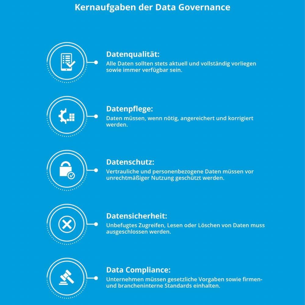 Vorteile von Data Governanace zusammengefasst
