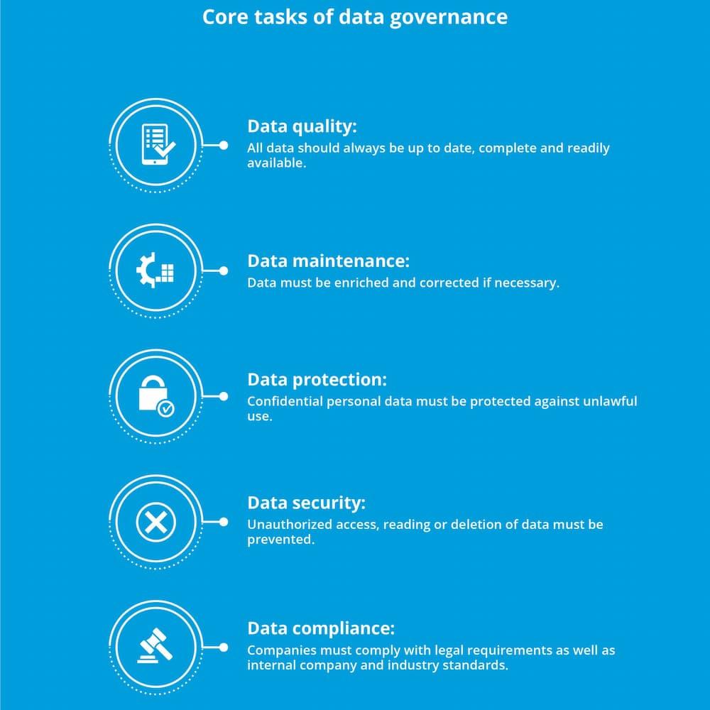 Core tasks of data governance